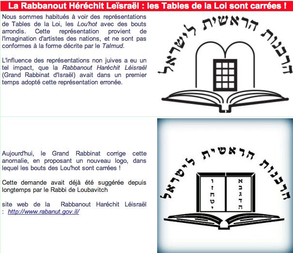 Tsofim yehudim emblem - Comment lire la table de la loi normale ...